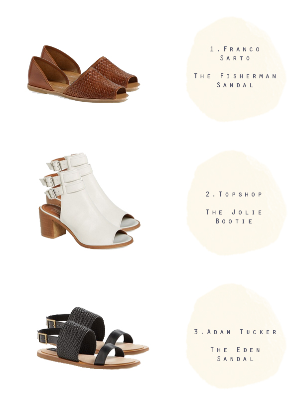 Best Summer Sandals Under $100 | Los Vallejos